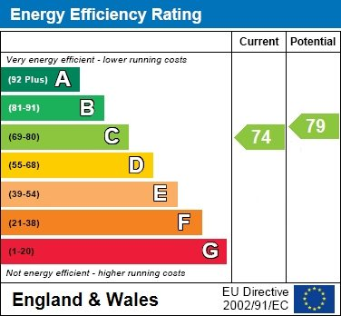 Energy efficient rating